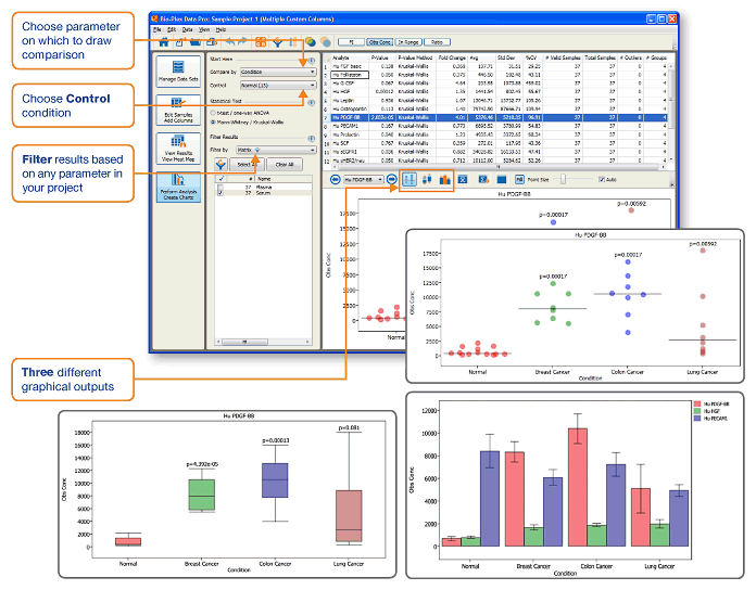 Bio-Plex Data Pro software