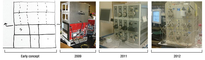 Development of a chromatography system that would fit in a lab deli fridge