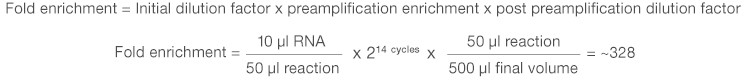Fold Enrichment Equation 1