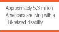 Approximately 5.3 million Americans are living with a TBI-related disability